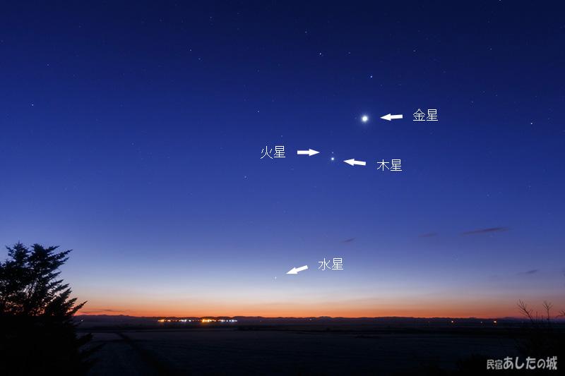 2015年10月16日明け方の惑星解説