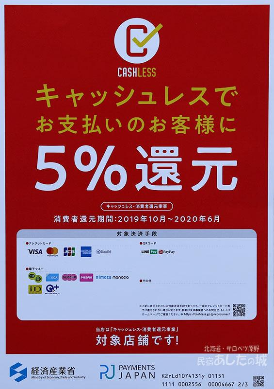 キャッシュレス・消費者還元事業の対象店舗